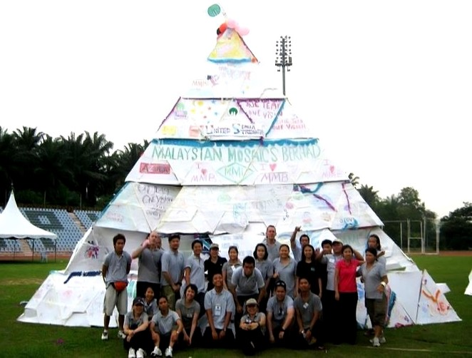 PYRAMID OF SUCCESS - team will be relaesed